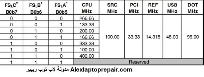 l300 laptop repair clockgenerator2