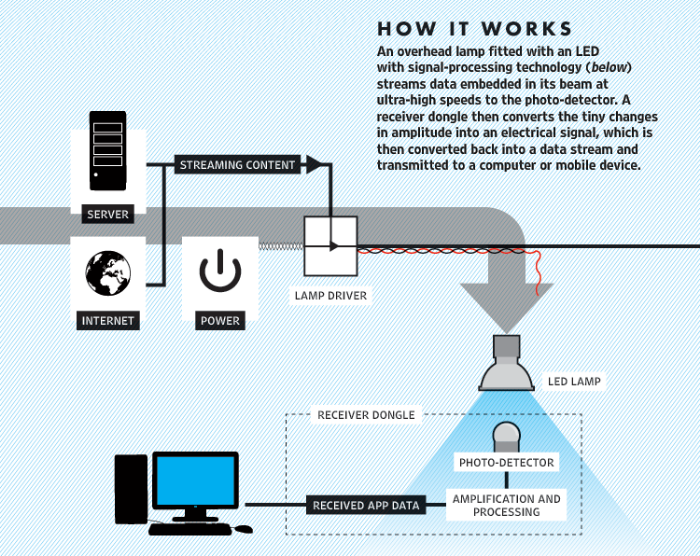 how_it_works2
